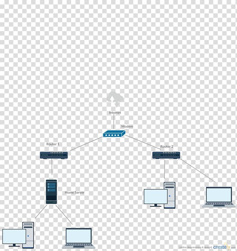 Computer network diagram Computer network diagram Network.