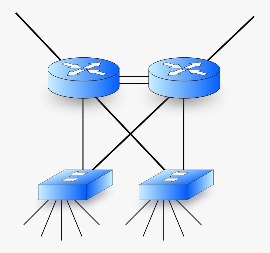 Redundant Network.