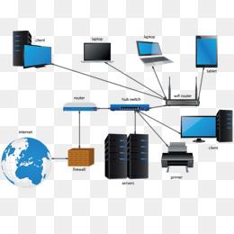 Computer Network, Internet, Computer, Lo #17665.
