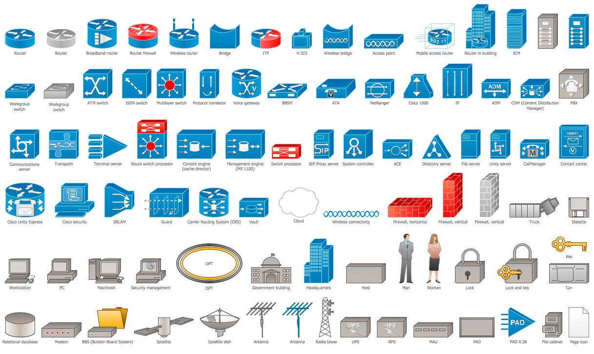 Network Diagram Icon #24101.