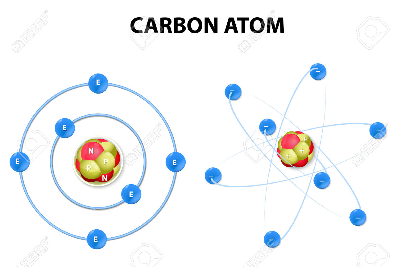 Protons, Neutrons, And Electrons Of A Carbon Atom Royalty Free.