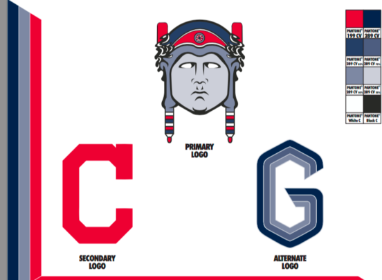 5 New Logo Designs for the Cleveland Indians.