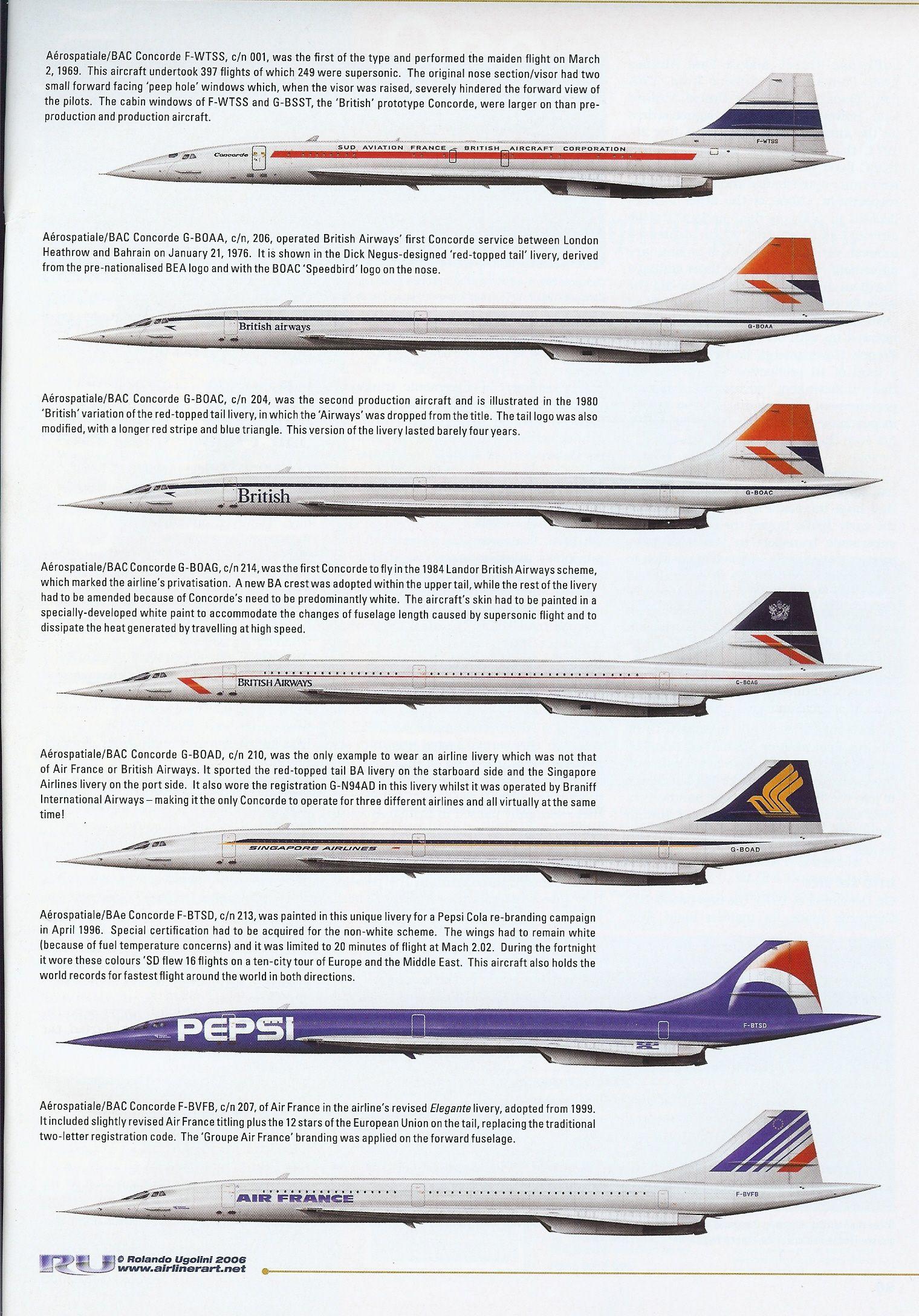 Concorde Profiles.