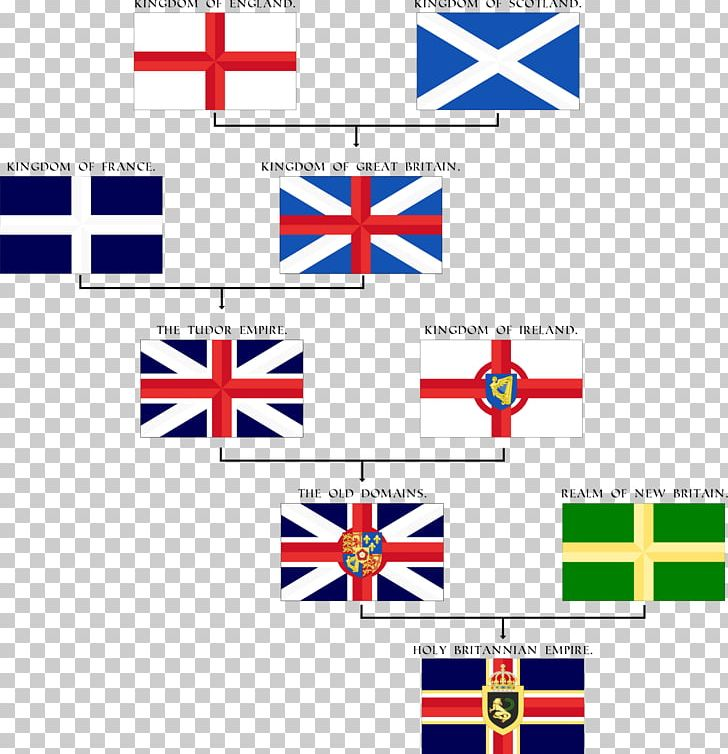 Flag Of The United Kingdom Flag Of The United Kingdom Flag.
