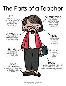 The Parts of a Teacher {Melonheadz Clipart Version.