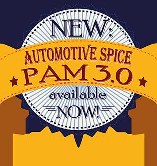 Automotive SPiCE PAM 3.0 available.