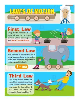 Newton's Laws of Motion by Daenna González.
