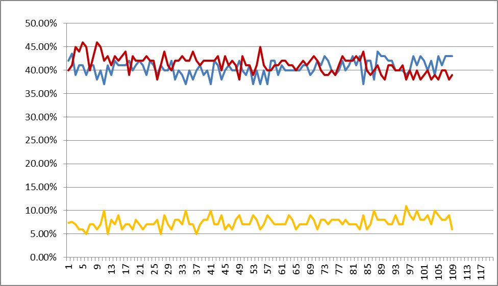 File:Opinion polling for the next UK general election.png.