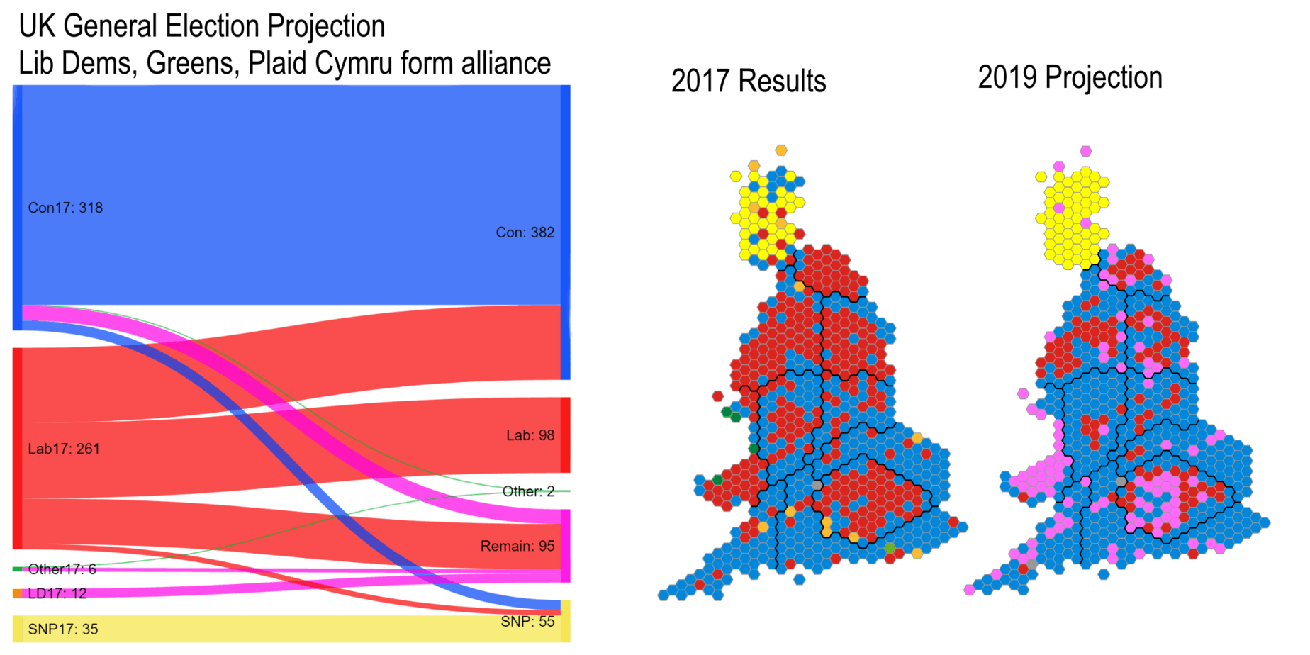 The Unite to Remain alliance will have a mountain to climb.