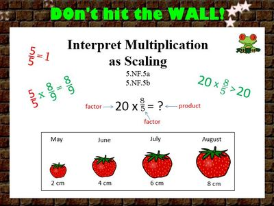 Interpret Multiplication as Scaling 5.NF.5a, 5.NF.5b.