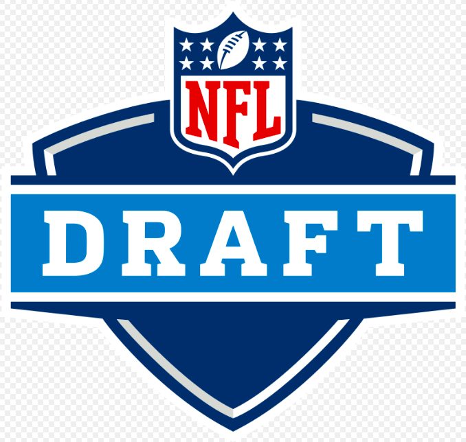 Winners, Losers From Day 1 of 2019 NFL Draft.