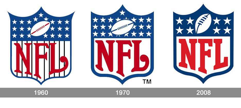Meaning National Football League logo and symbol.