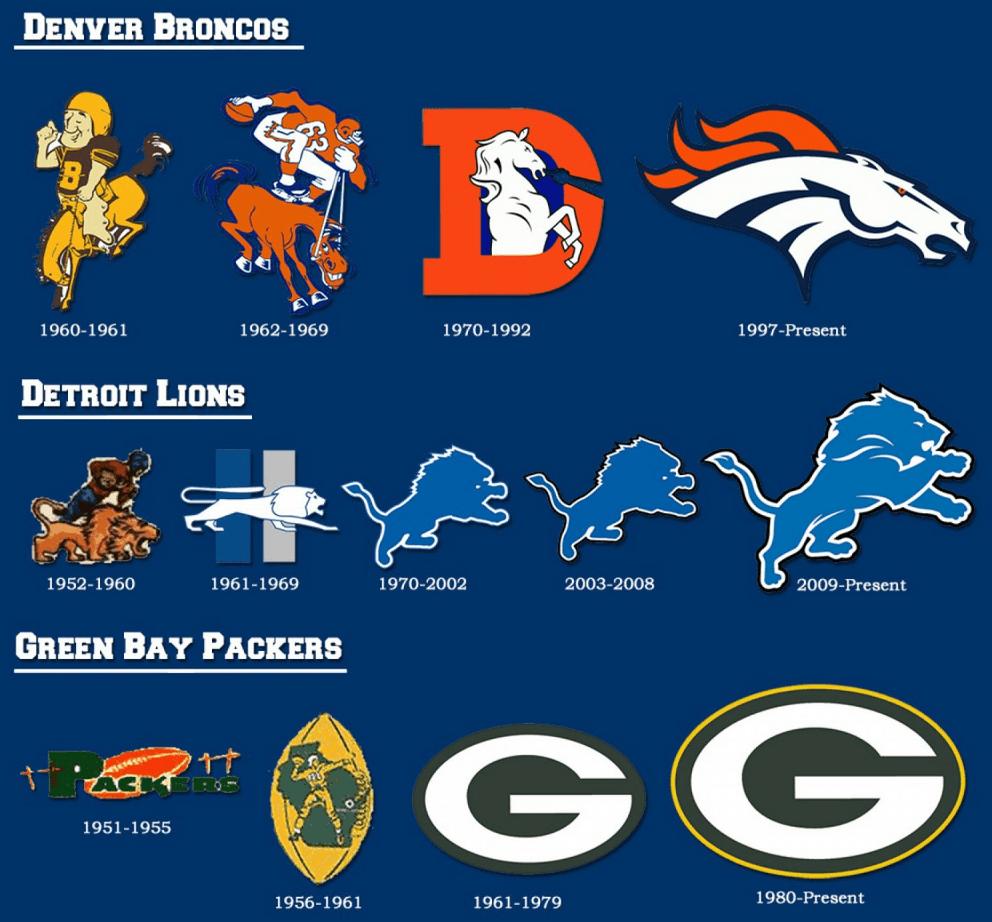 All NFL Logo.