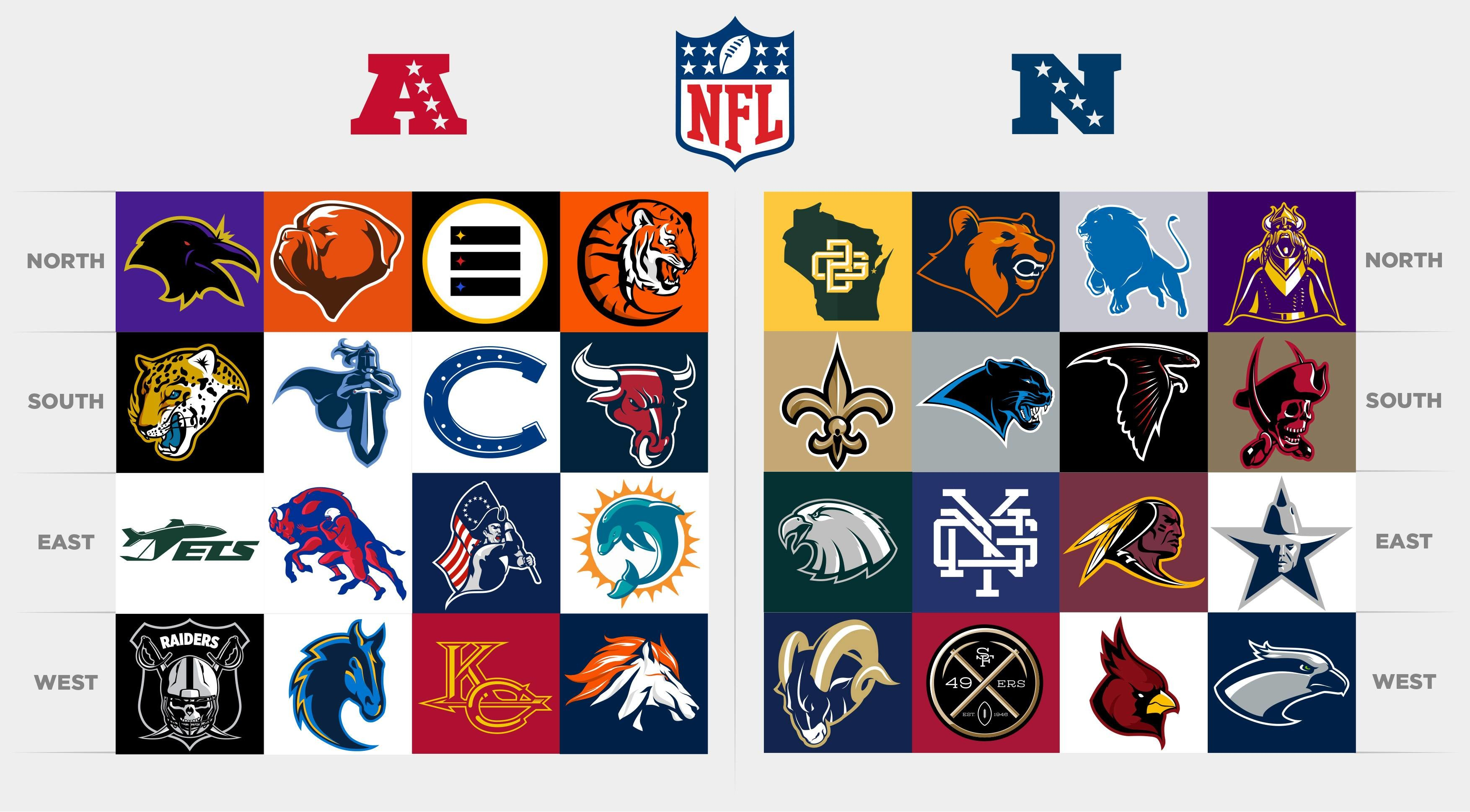 NFL Team Logo Wallpaper (55+ images).