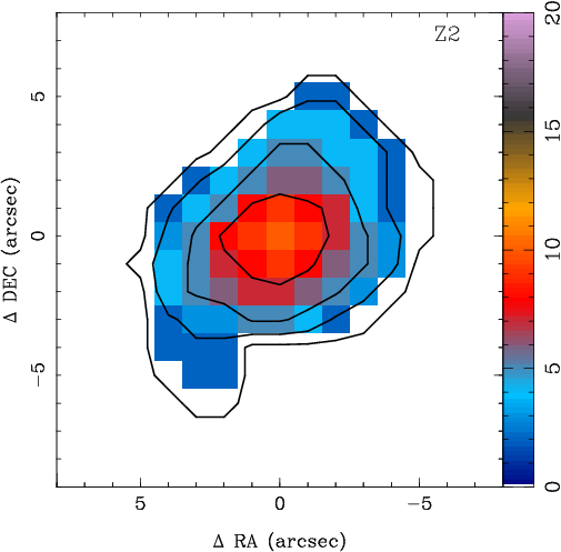 The effects of spatial resolution on integral field spectrograph.