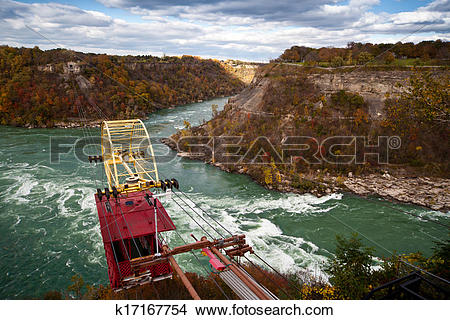 Stock Photo of Cable Car Over Niagara River Whirlpool Canada.