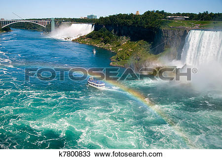 Stock Photo of Niagara River by the Falls k7800833.