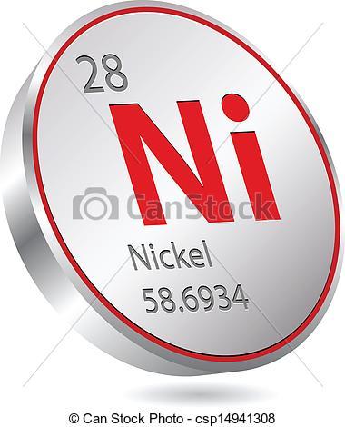 Nickel Element Clipart.