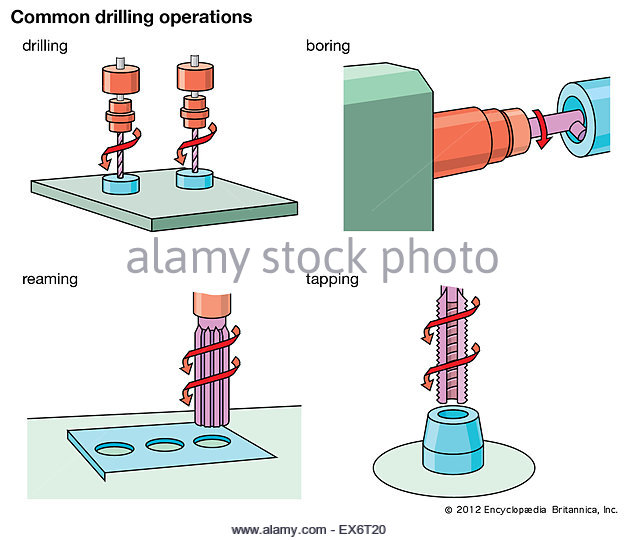 Drilling Boring Stock Photos & Drilling Boring Stock Images.