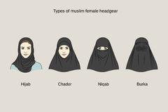 Niqab Clipart by Megapixl.