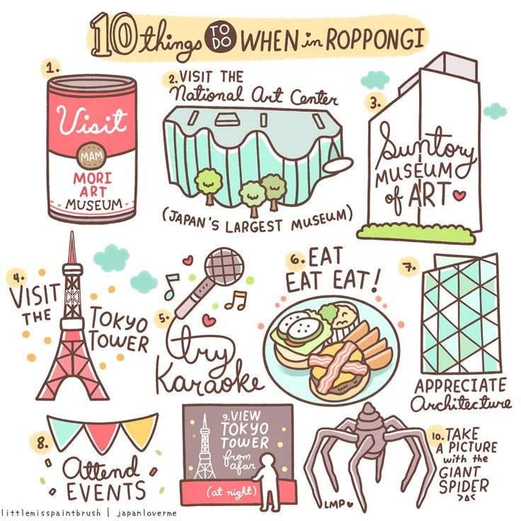 1000+ ideas about Tokyo Things To Do on Pinterest.