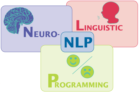 NLP Communication and Motivation Coaching and Training.