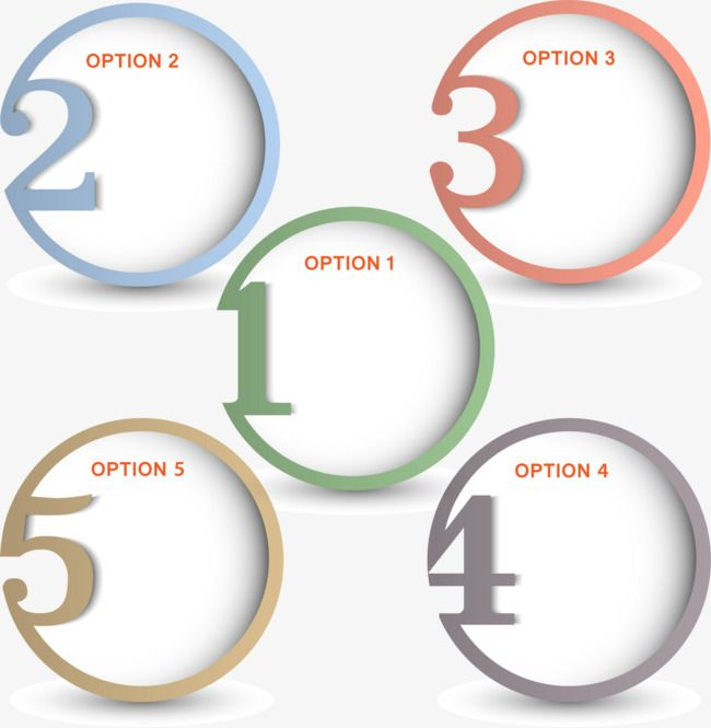 Circular No Numbers 1 5, Round, Digital, Selection Box PNG.