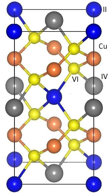 FIG. 1. Crystal structure of Cu2.