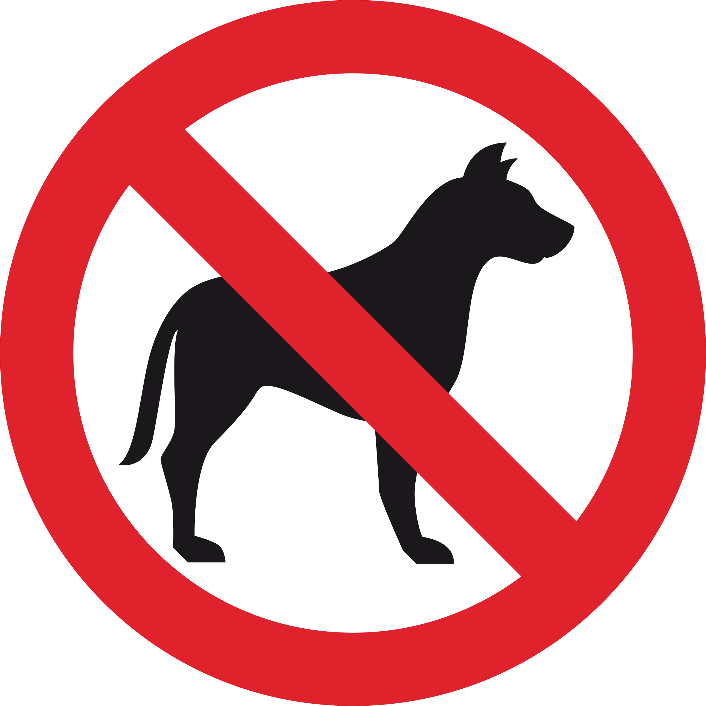 No Dogs Vector file image.