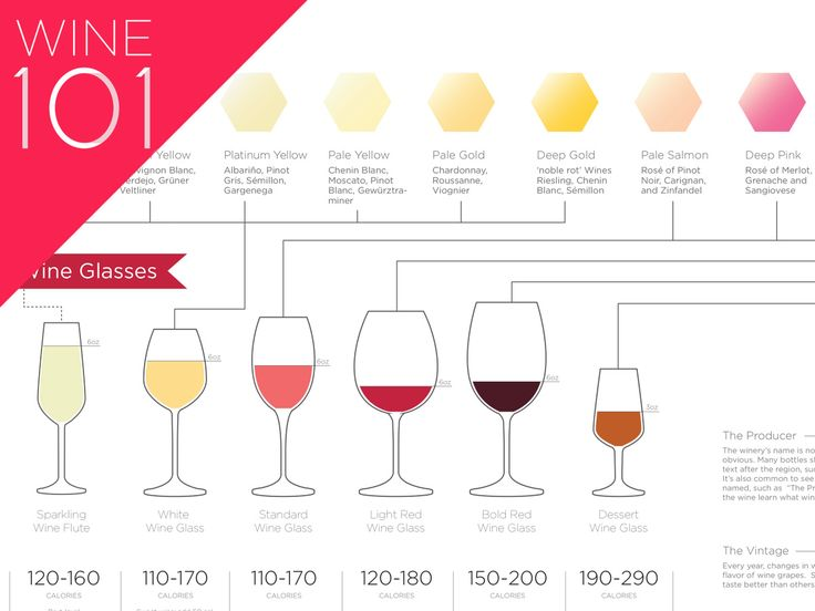 17 Best images about All About Wine and Cheese on Pinterest.