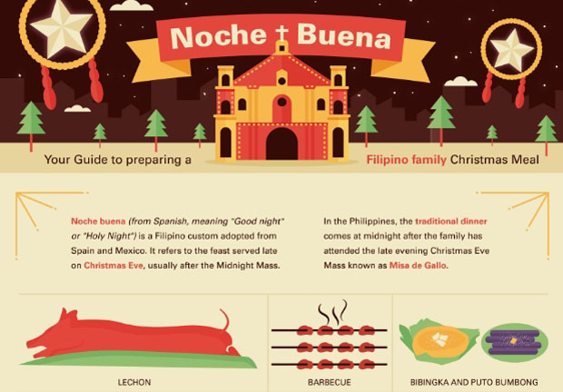 Top 10 Filipino Noche Buena Favorites.