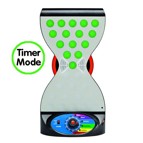 17+ ideas about Noise Meter on Pinterest.