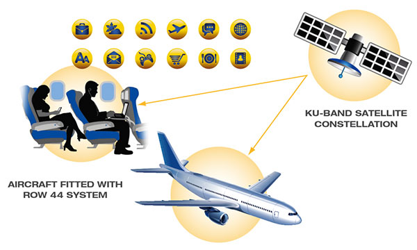 Thai LCC Nok Air to offer satellite.