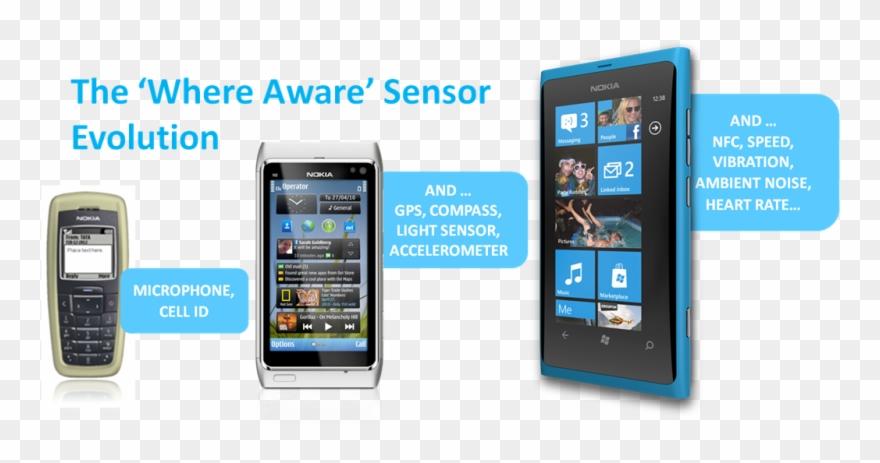 Nokia The \'where Aware\' Sensor Evolution March.