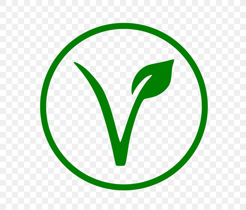Veganism Vegetarianism Vegetarian And Non.