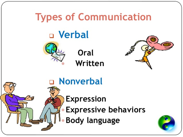 Non verbal communication clipart 2 » Clipart Station.