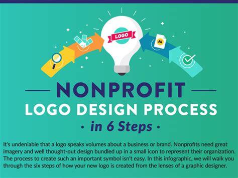 Non profit Logos.