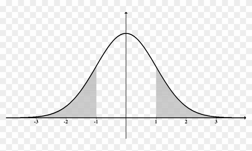 Normal curve download free clipart with a transparent.