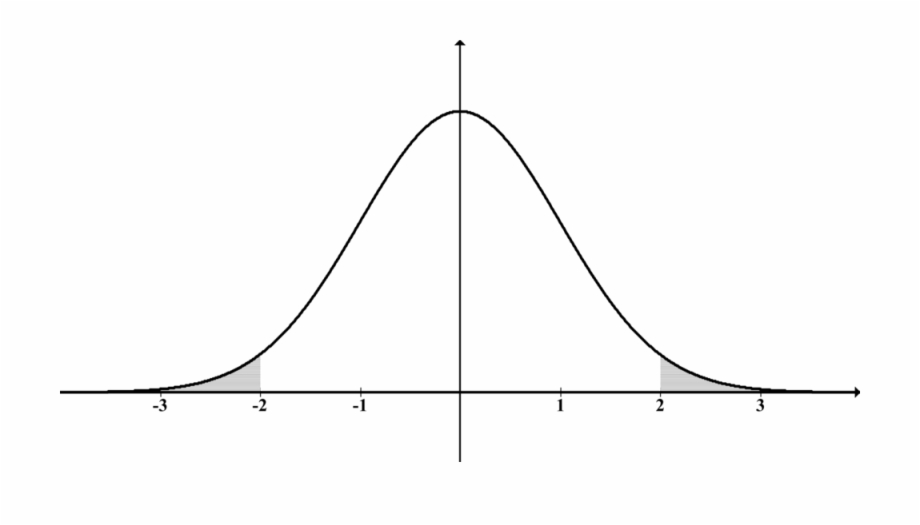 Normal distribution download free clipart with a transparent.