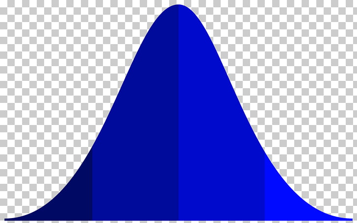 Normal distribution Grading on a curve Graph of a function.