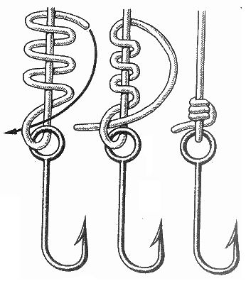 1000+ ideas about Tie Fishing Hook on Pinterest.