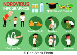 Norovirus Clip Art and Stock Illustrations. 79 Norovirus EPS.