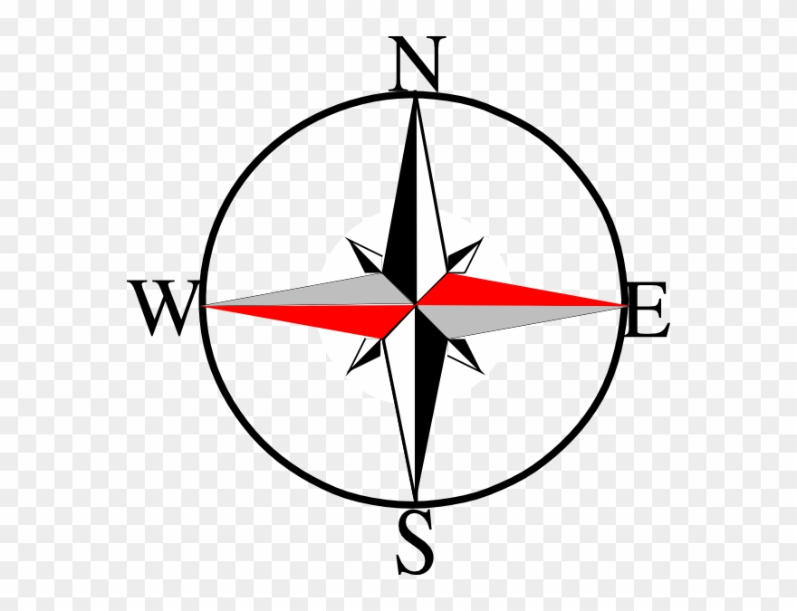South Clipart Compass Clipart.