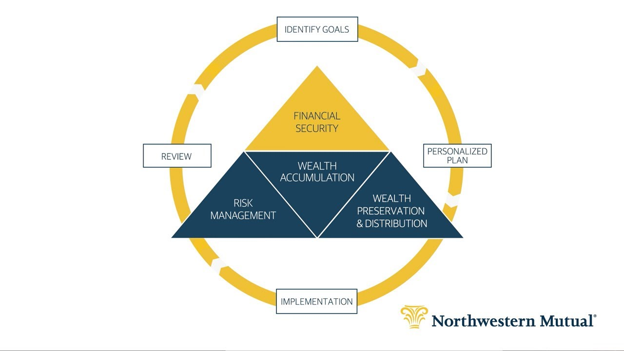 Home : Jean E. Good : Northwestern Mutual Wealth Management.