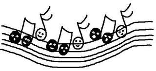 Noten Musik.