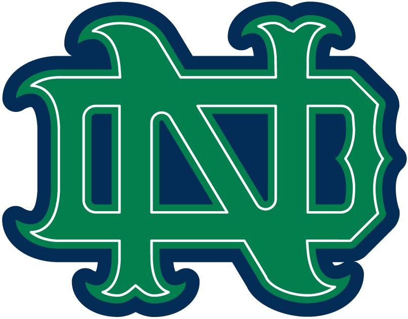 Notre Dame Basketball Logo Clip Art.