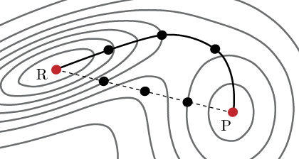 Reaction path optimization using the Nudged Elastic Band method.