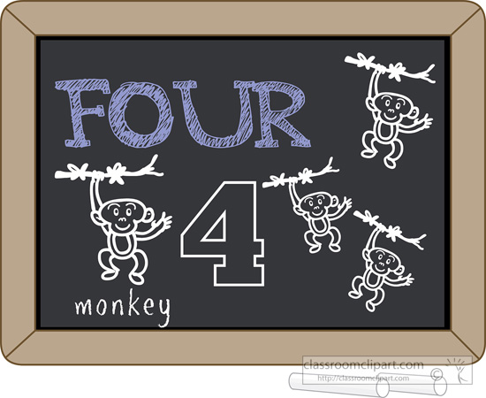 Number 4 Chalkboard Clipart.