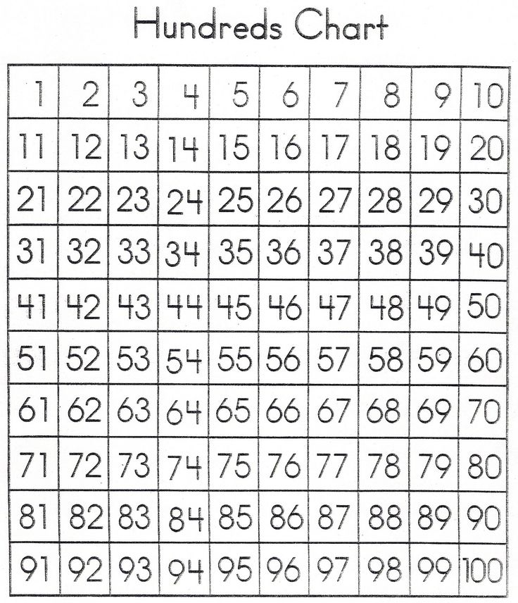 Number chart clipart 4 » Clipart Station.