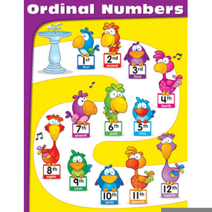 Number Chart Clipart.